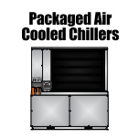 Packaged Air Cooled Chillers